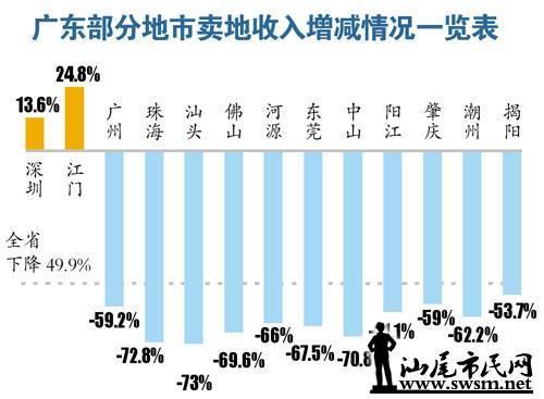 收入证明范本_揭秘朝鲜人民真实收入_政府性基金收入减少